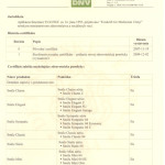 Certyfikat CE 2/4