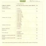 Certyfikat CE 3/4
